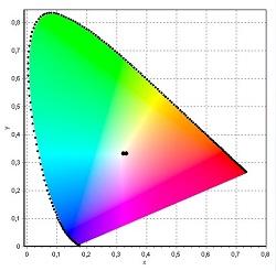 UHP-T-White-High-CRI-Color-Temperature
